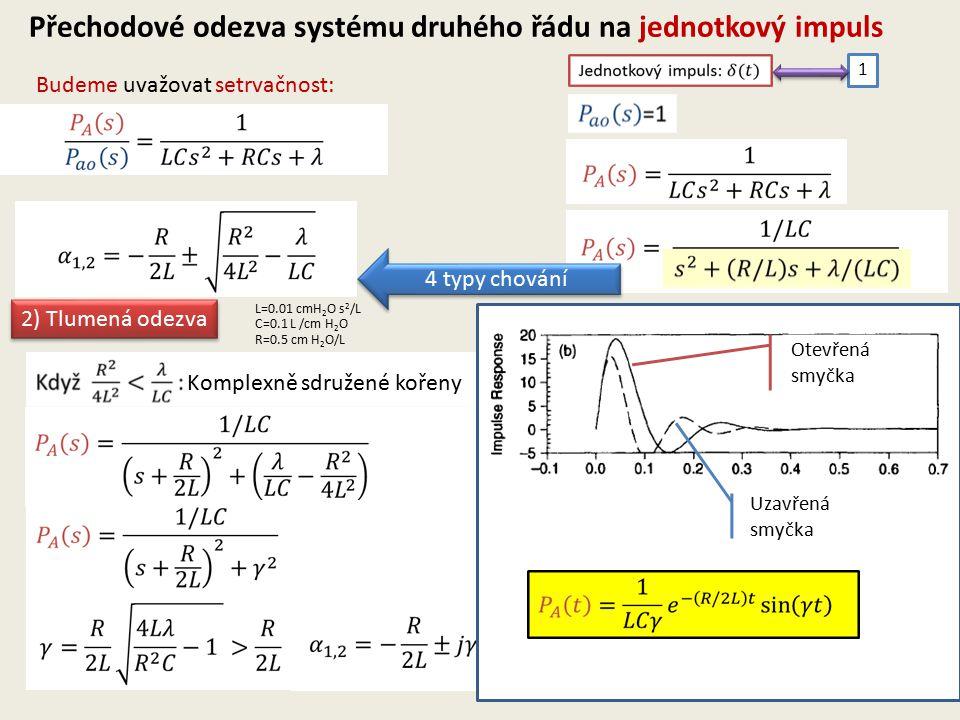 Budeme uvažovat setrvačnost: Přechodové odezva systému druhého řádu na jednotkový impuls 1 4 typy chování 2) Tlumená odezva Komplexně sdružené kořeny Otevřená smyčka Uzavřená smyčka L=0.01 cmH 2 O s 2 /L C=0.1 L /cm H 2 O R=0.5 cm H 2 O/L
