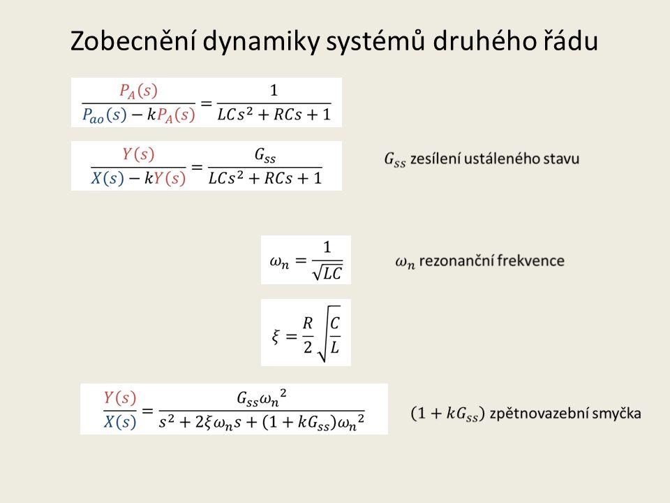 Zobecnění dynamiky systémů druhého řádu