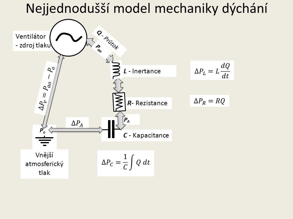 Pružný vak Odpor Setrvačnost Nejjednodušší model mechaniky dýchání Ventilátor - zdroj tlaku R- Rezistance L - Inertance C - Kapacitance Vnější atmosfe