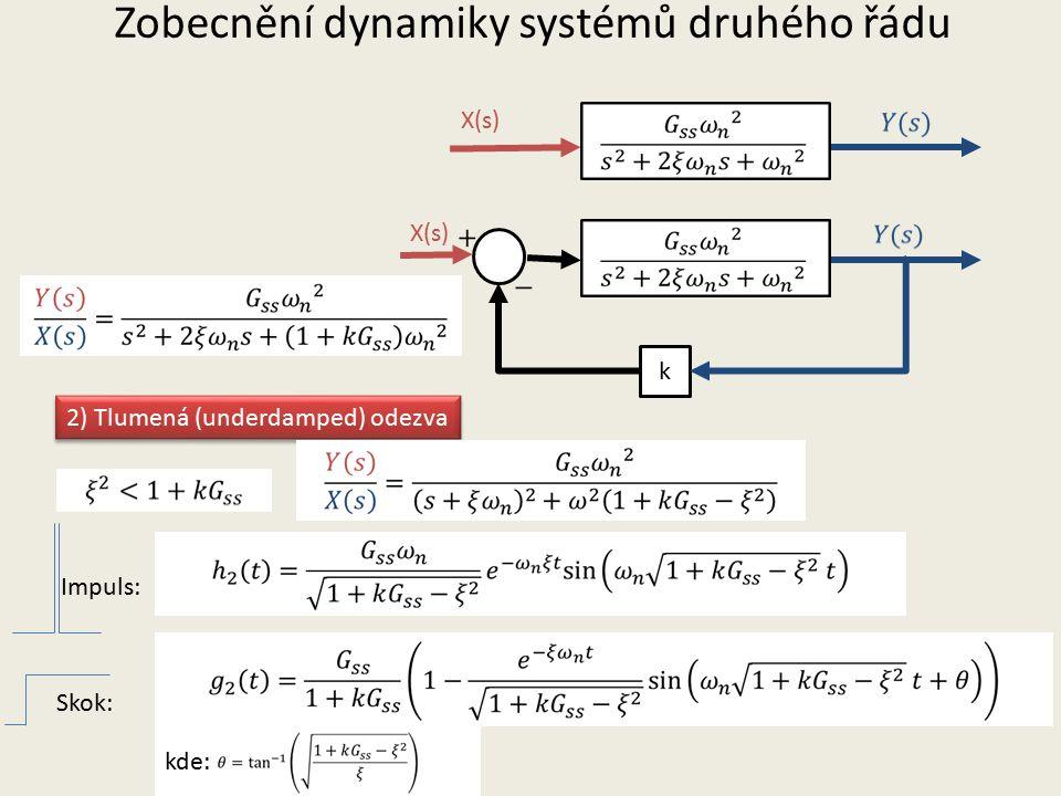 Zobecnění dynamiky systémů druhého řádu X(s) k 2) Tlumená (underdamped) odezva Impuls: Skok: kde: