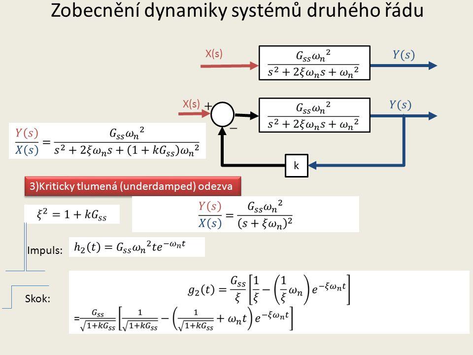 Zobecnění dynamiky systémů druhého řádu X(s) k 3)Kriticky tlumená (underdamped) odezva Impuls: Skok: