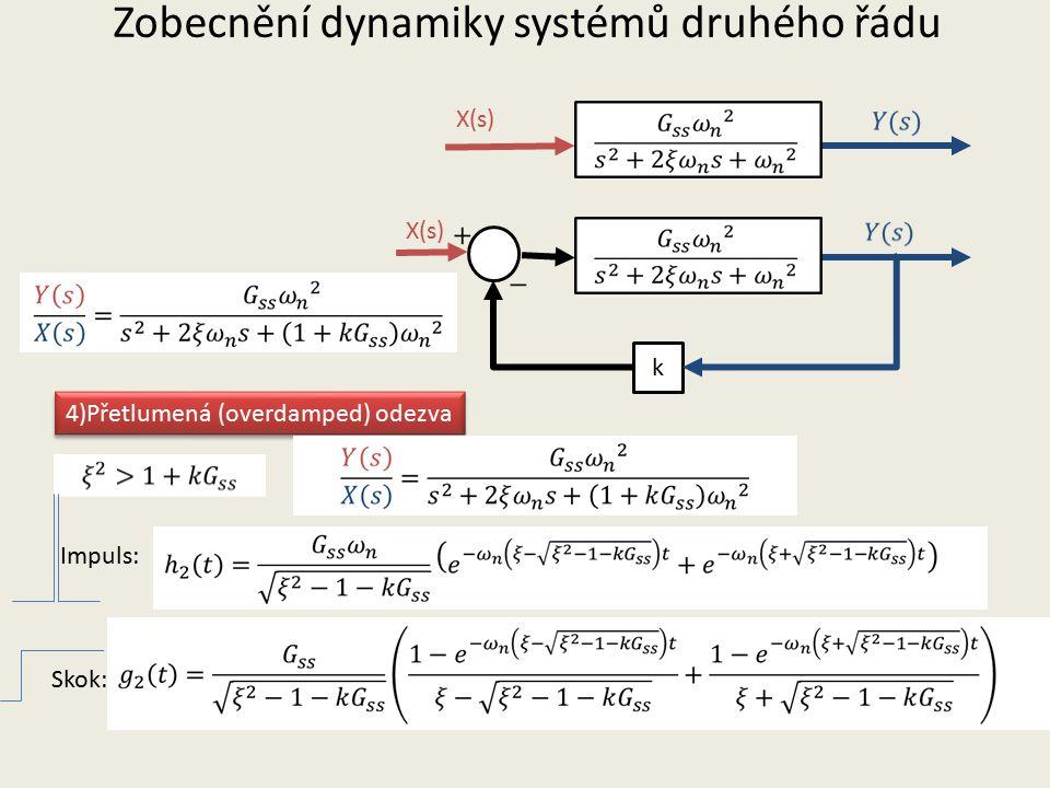 Zobecnění dynamiky systémů druhého řádu X(s) k 4)Přetlumená (overdamped) odezva Impuls: Skok:
