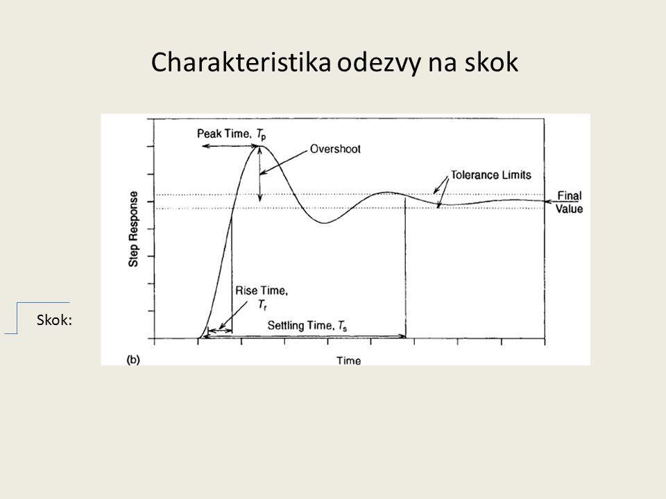 Charakteristika odezvy na skok Skok: