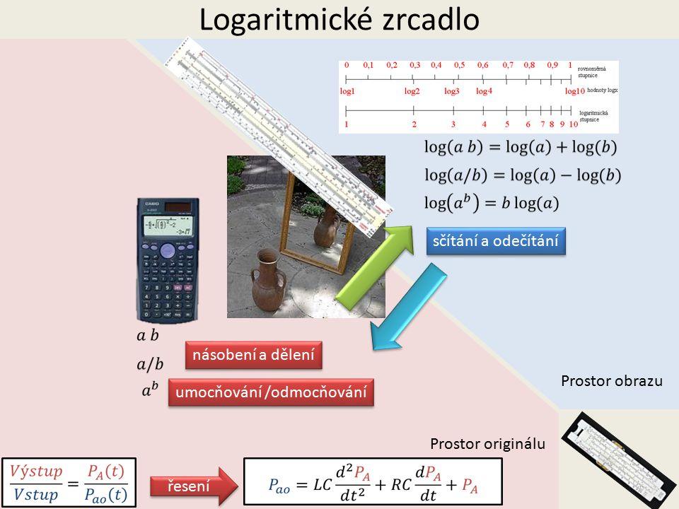 Logaritmické zrcadlo násobení a dělení sčítání a odečítání umocňování /odmocňování řesení Prostor originálu Prostor obrazu