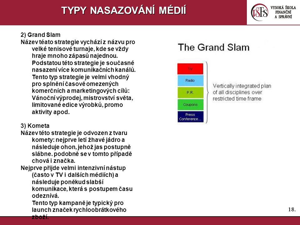 18. TYPY NASAZOVÁNÍ MÉDIÍ 2) Grand Slam Název téato strategie vychází z názvu pro velké tenisové turnaje, kde se vždy hraje mnoho zápasů najednou. Pod