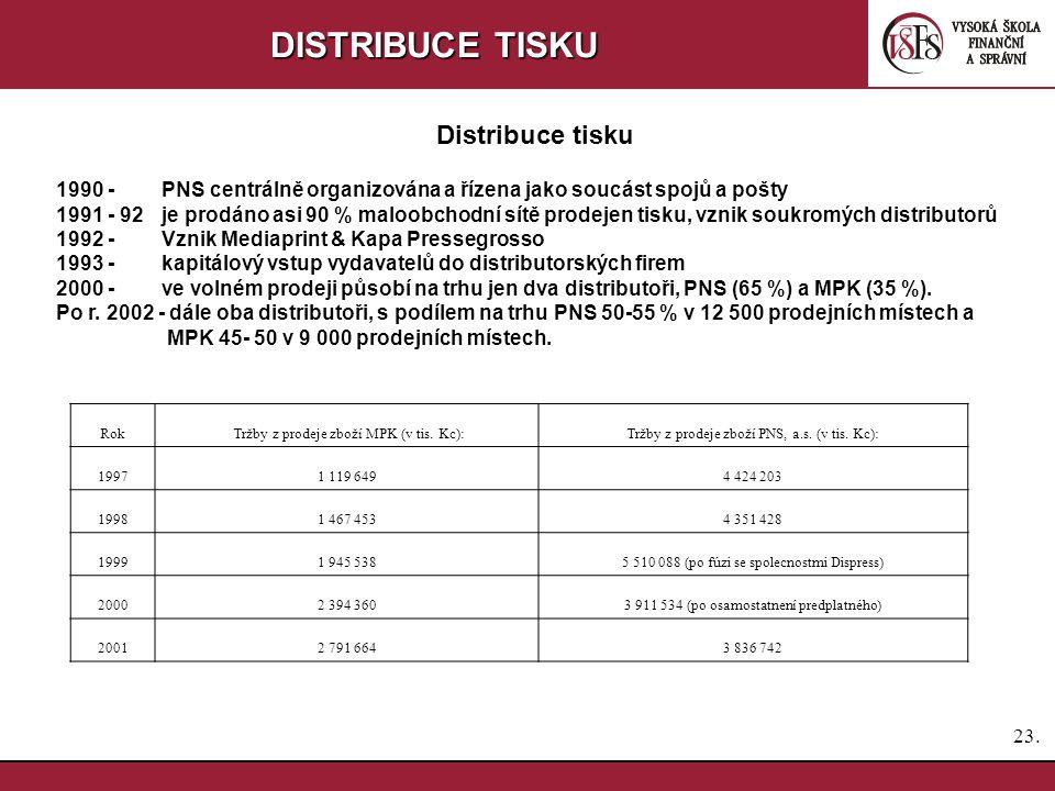 23. DISTRIBUCE TISKU 1990 - PNS centrálně organizována a řízena jako soucást spojů a pošty 1991 - 92 je prodáno asi 90 % maloobchodní sítě prodejen ti