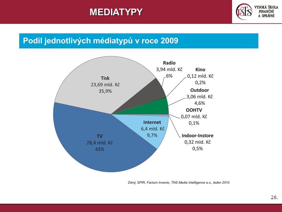 26.MEDIATYPY