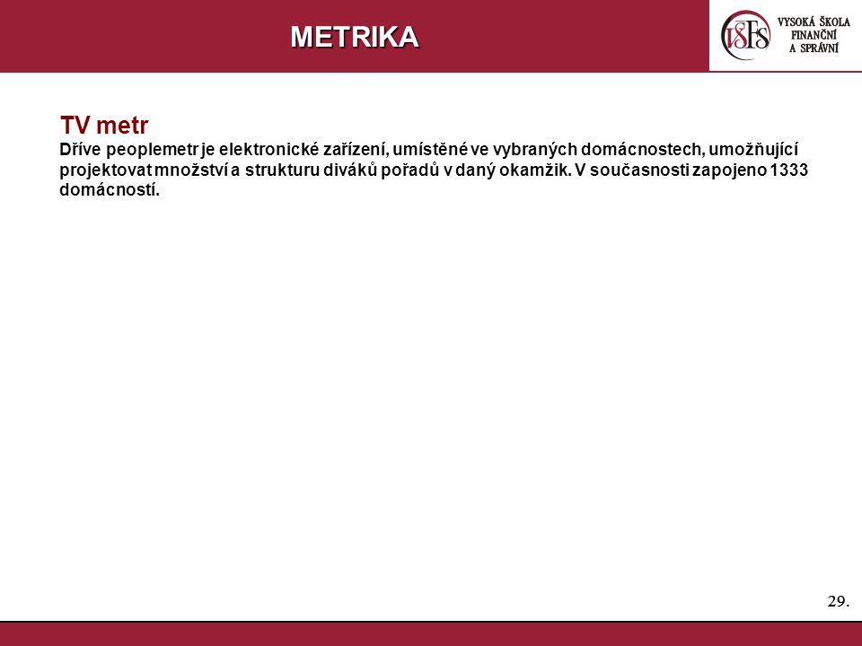 29. METRIKA TV metr Dříve peoplemetr je elektronické zařízení, umístěné ve vybraných domácnostech, umožňující projektovat množství a strukturu diváků