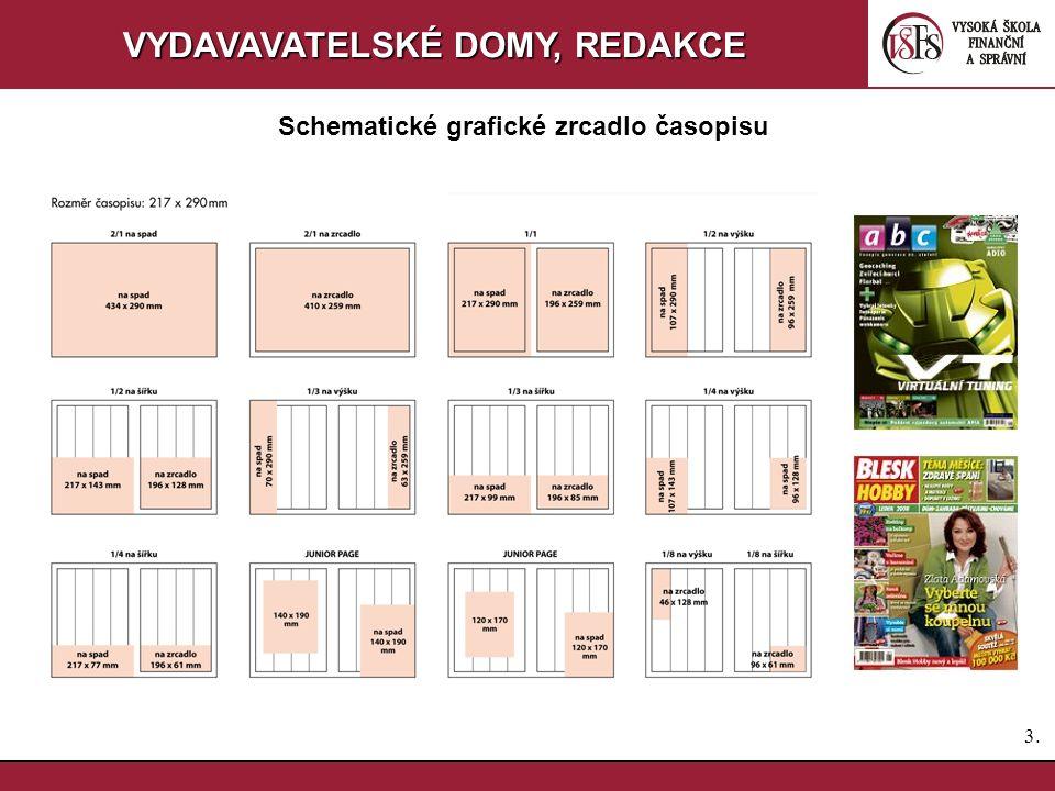 3.3. VYDAVAVATELSKÉ DOMY, REDAKCE Schematické grafické zrcadlo časopisu