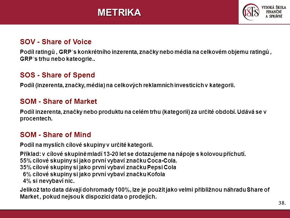 38. METRIKA SOV - Share of Voice Podíl ratingů, GRP´s konkrétního inzerenta, značky nebo média na celkovém objemu ratingů, GRP´s trhu nebo kateogrie..