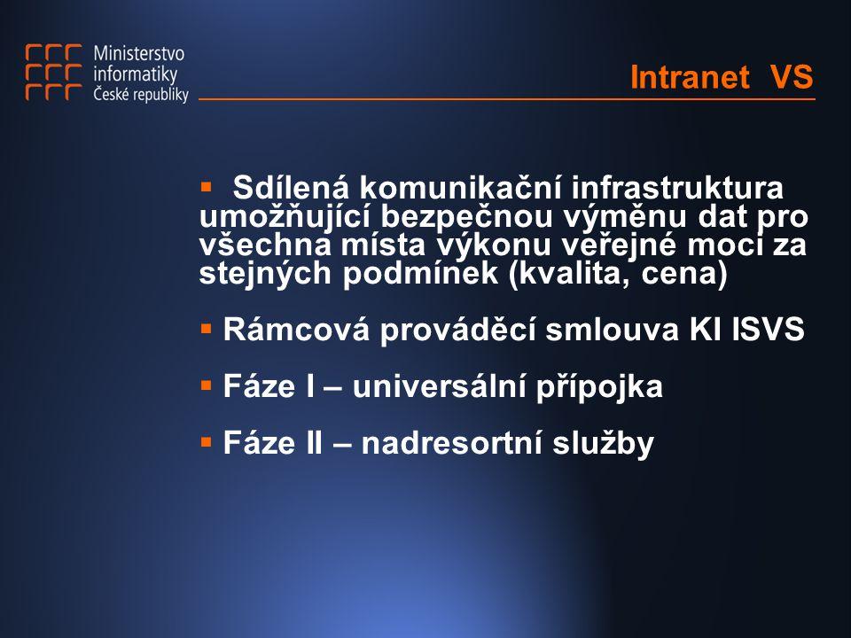 Intranet VS  Sdílená komunikační infrastruktura umožňující bezpečnou výměnu dat pro všechna místa výkonu veřejné moci za stejných podmínek (kvalita, cena)  Rámcová prováděcí smlouva KI ISVS  Fáze I – universální přípojka  Fáze II – nadresortní služby