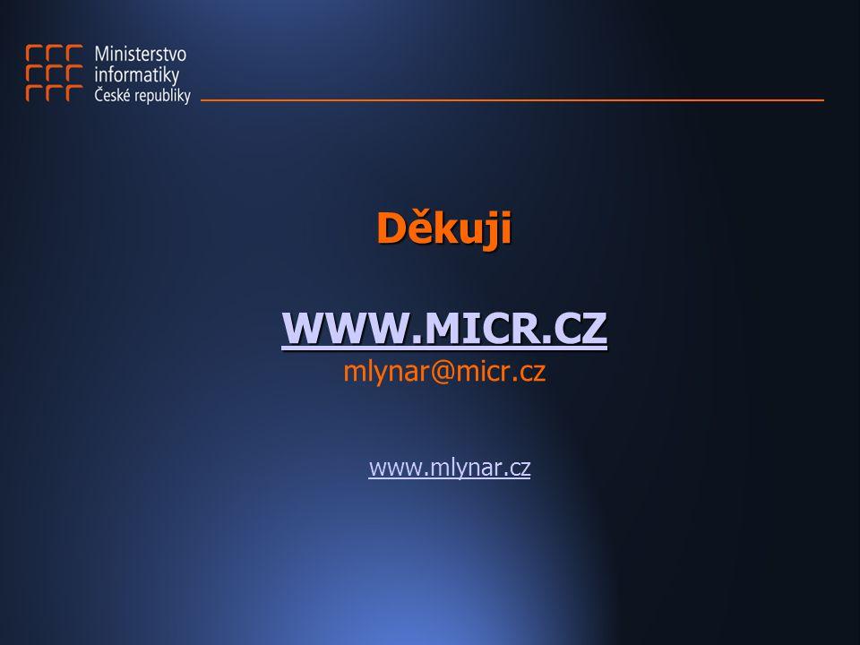 Děkuji WWW.MICR.CZ Děkuji WWW.MICR.CZ mlynar@micr.cz WWW.MICR.CZ www.mlynar.cz