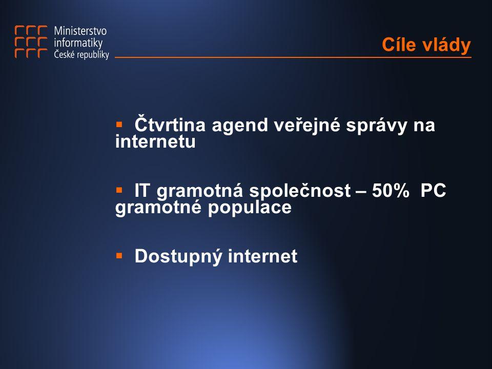 Kompetence MI ČR  Telekomunikace + pošta + e-podpis  e-agendy, legislativa, vyhlášky, standardy  Intranet veřejné správy – KI ISVS  ICT gramotnost