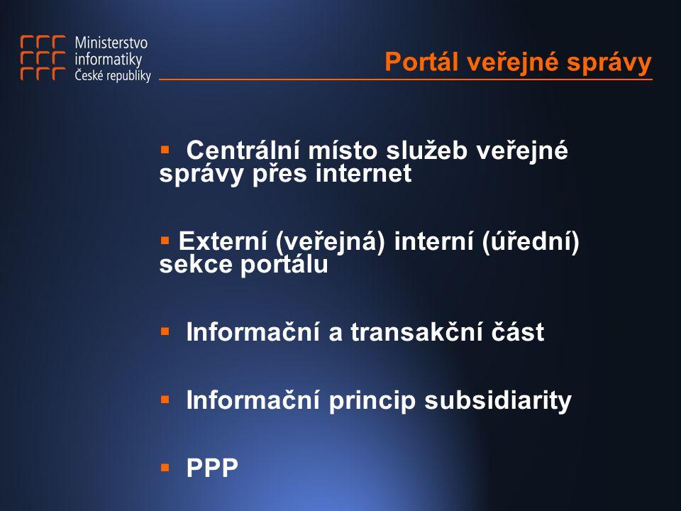 Portál veřejné správy  Centrální místo služeb veřejné správy přes internet  Externí (veřejná) interní (úřední) sekce portálu  Informační a transakční část  Informační princip subsidiarity  PPP