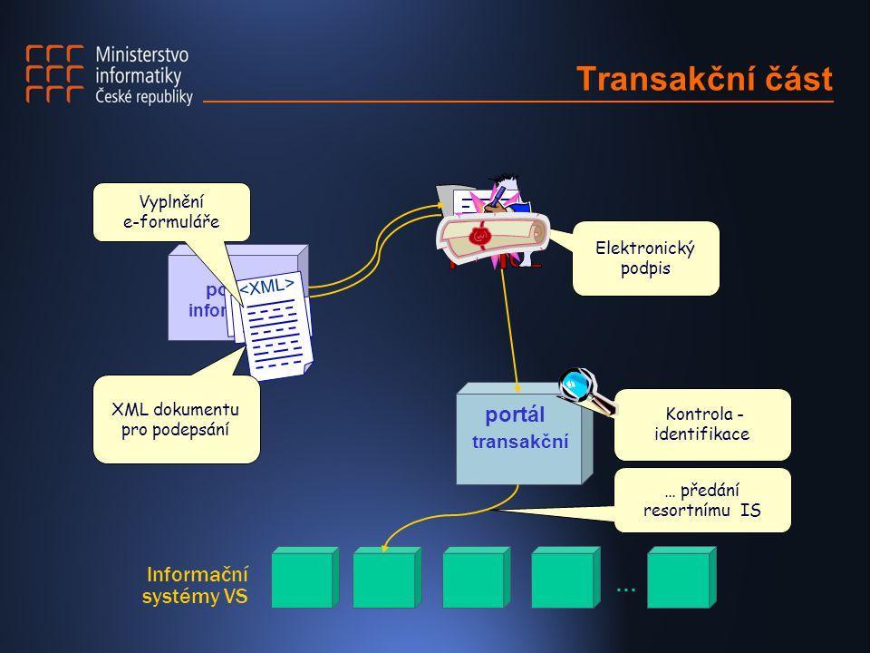 … předání resortnímu IS portál transakční portál informační XML dokumentu pro podepsání Vyplnění e-formuláře Elektronický podpis … Kontrola - identifikace Transakční část Informační systémy VS