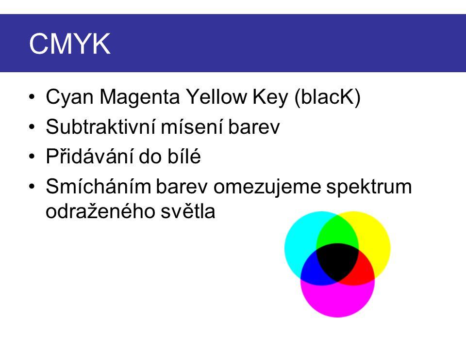 CMYK Cyan Magenta Yellow Key (blacK) Subtraktivní mísení barev Přidávání do bílé Smícháním barev omezujeme spektrum odraženého světla
