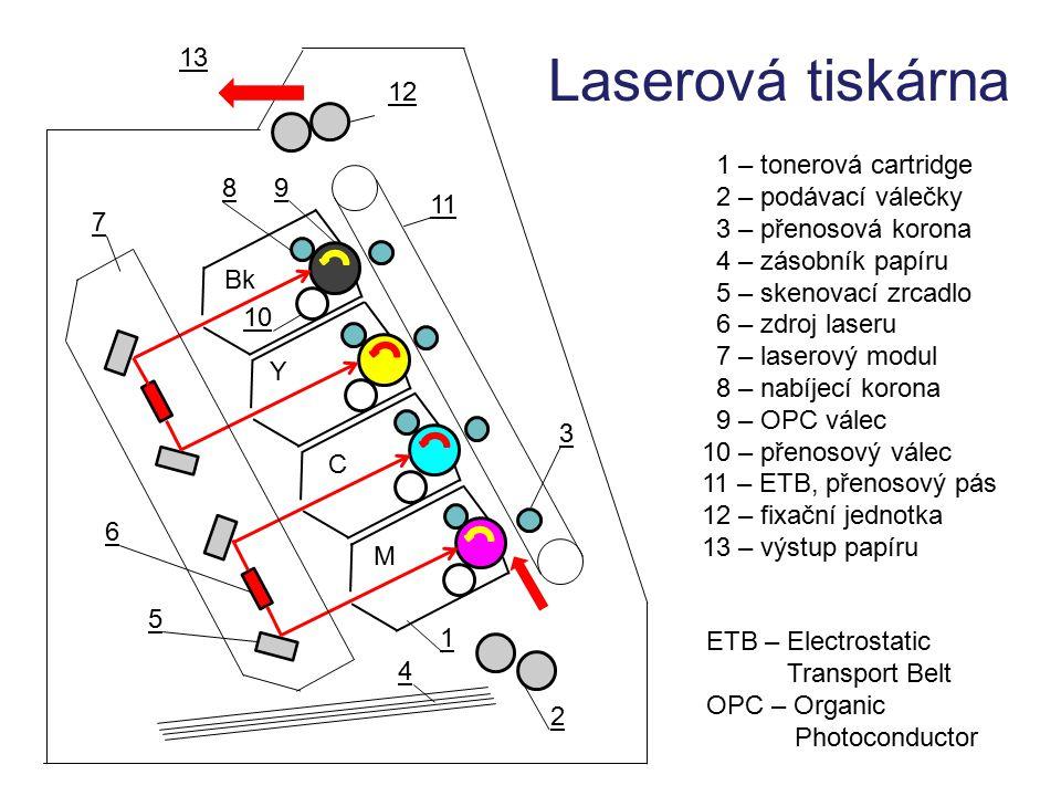 Laserová tiskárna 4 3 7 6 5 8 11 13 12 2 9 10 1 1 – tonerová cartridge 2 – podávací válečky 3 – přenosová korona 4 – zásobník papíru 5 – skenovací zrc