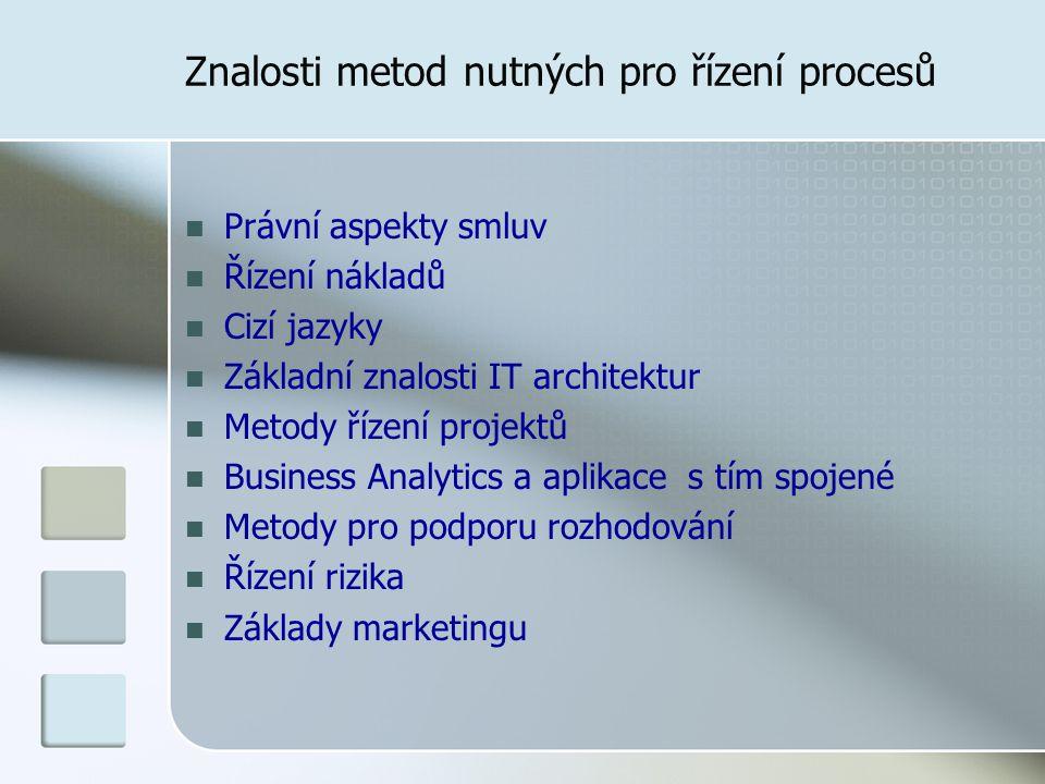 Znalosti metod nutných pro řízení procesů Právní aspekty smluv Řízení nákladů Cizí jazyky Základní znalosti IT architektur Metody řízení projektů Busi