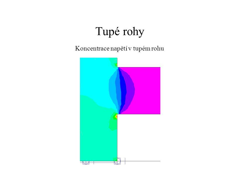 Tupé rohy Koncentrace napětí v tupém rohu