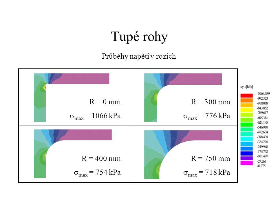 Tupé rohy Průběhy napětí v rozích R = 0 mm  max = 1066 kPa R = 300 mm  max = 776 kPa R = 400 mm  max = 754 kPa R = 750 mm  max = 718 kPa