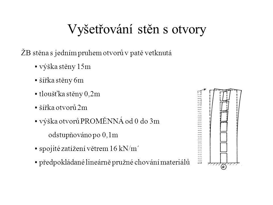 Vyšetřování stěn s otvory ŽB stěna s jedním pruhem otvorů v patě vetknutá výška stěny 15m šířka stěny 6m tloušťka stěny 0,2m šířka otvorů 2m výška otv