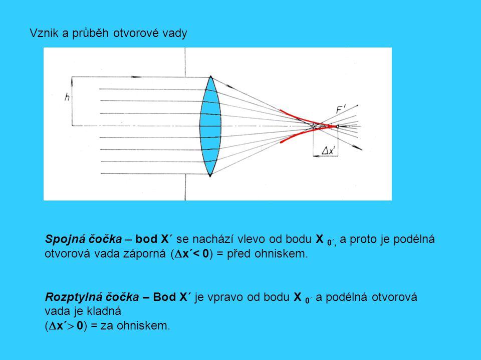 Vznik a průběh otvorové vady Spojná čočka – bod X´ se nachází vlevo od bodu X 0´, a proto je podélná otvorová vada záporná (  x´< 0) = před ohniskem.