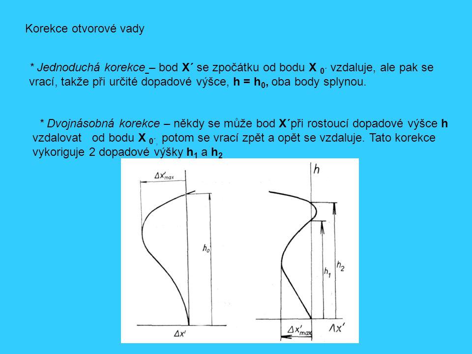 Korekce otvorové vady * Jednoduchá korekce – bod X´ se zpočátku od bodu X 0´ vzdaluje, ale pak se vrací, takže při určité dopadové výšce, h = h 0, oba
