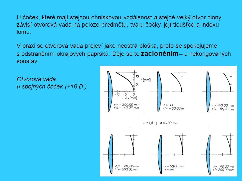 Otvorová vada u rozptylných čoček (–10 D)