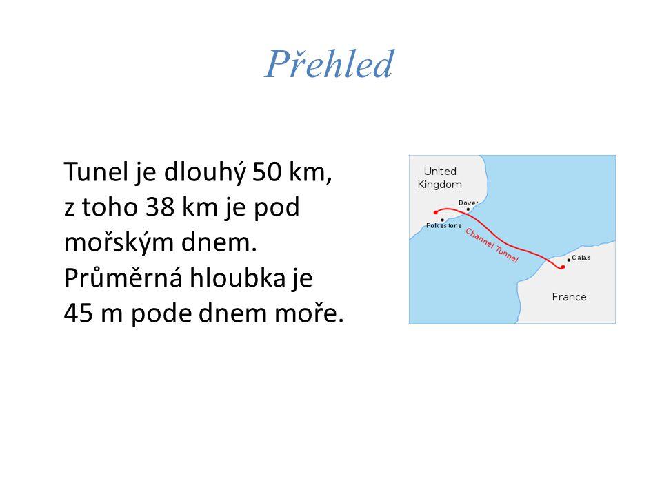 Přehled Tunel je dlouhý 50 km, z toho 38 km je pod mořským dnem. Průměrná hloubka je 45 m pode dnem moře.