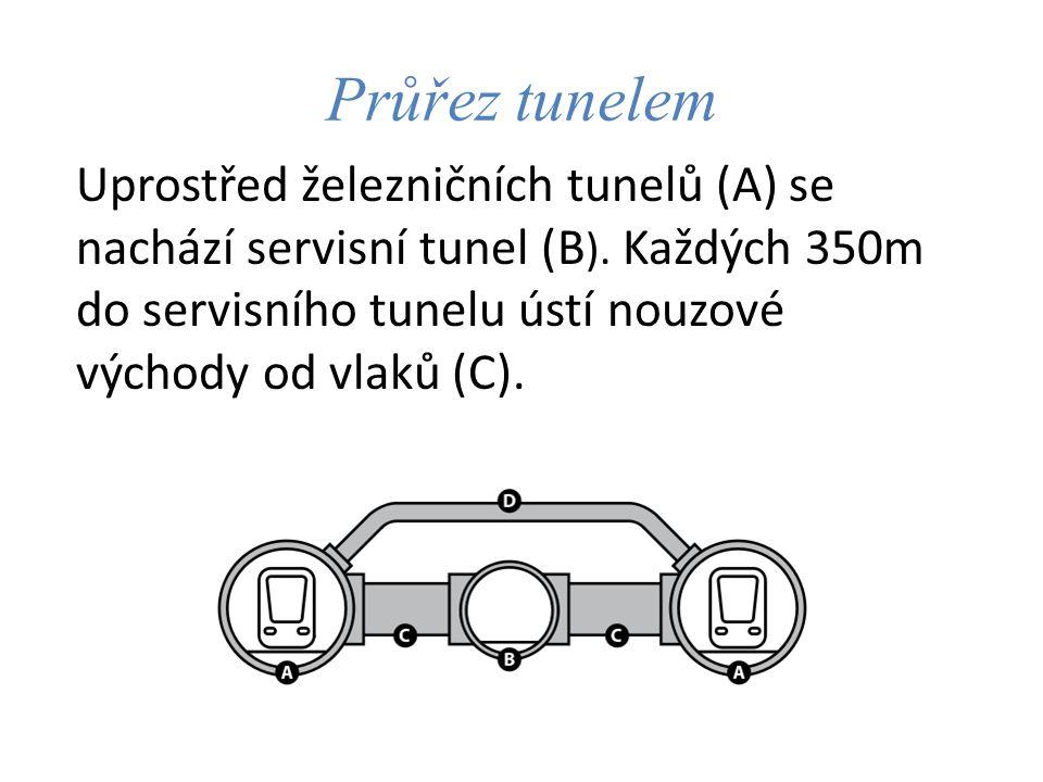 Průřez tunelem Uprostřed železničních tunelů (A) se nachází servisní tunel (B ). Každých 350m do servisního tunelu ústí nouzové východy od vlaků (C).