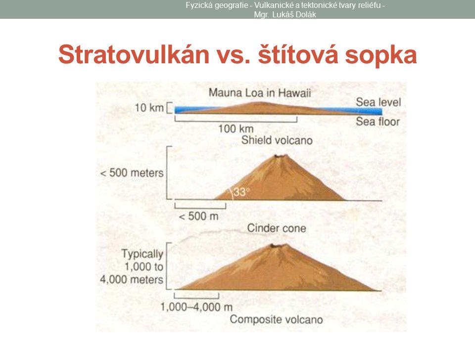 Stratovulkán vs. štítová sopka Fyzická geografie - Vulkanické a tektonické tvary reliéfu - Mgr. Lukáš Dolák
