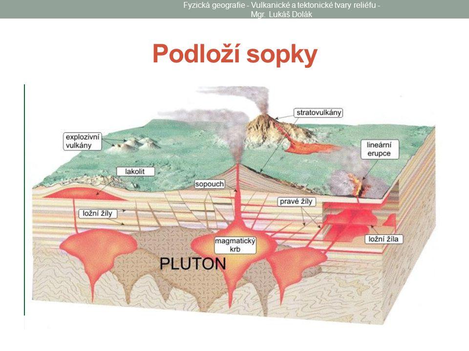Vnitřní stavba sopky Fyzická geografie - Vulkanické a tektonické tvary reliéfu - Mgr. Lukáš Dolák