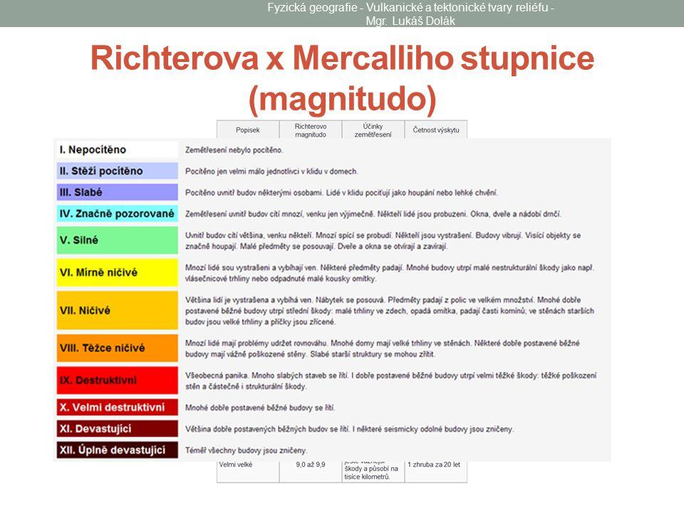 Richterova x Mercalliho stupnice (magnitudo) Fyzická geografie - Vulkanické a tektonické tvary reliéfu - Mgr. Lukáš Dolák