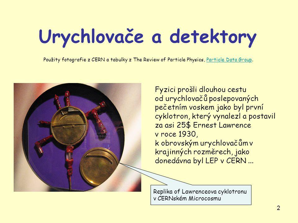 2 Urychlovače a detektory Fyzici prošli dlouhou cestu od urychlovačů poslepovaných pečetním voskem jako byl první cyklotron, který vynalezl a postavil za asi 25$ Ernest Lawrence v roce 1930, k obrovským urychlovačům v krajinných rozměrech, jako donedávna byl LEP v CERN...