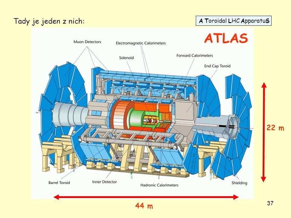 37 Tady je jeden z nich: ATLAS 22 m 44 m A Toroidal LHC ApparatuS