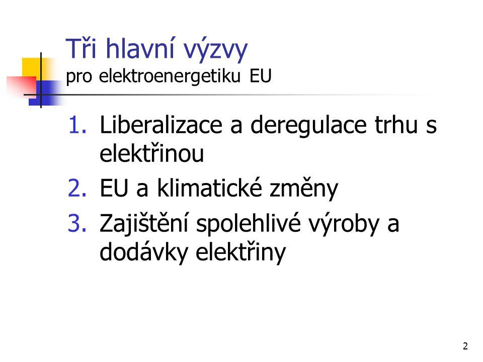 2 Tři hlavní výzvy pro elektroenergetiku EU 1.Liberalizace a deregulace trhu s elektřinou 2.EU a klimatické změny 3.Zajištění spolehlivé výroby a dodá