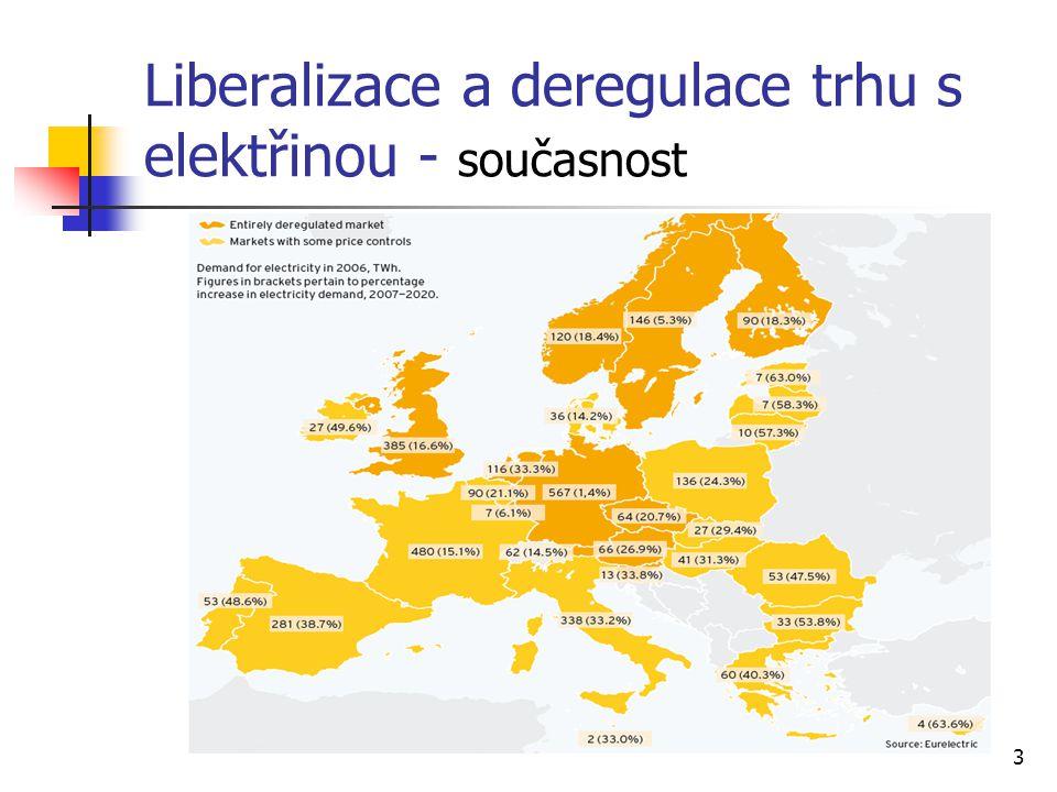 3 Liberalizace a deregulace trhu s elektřinou - současnost