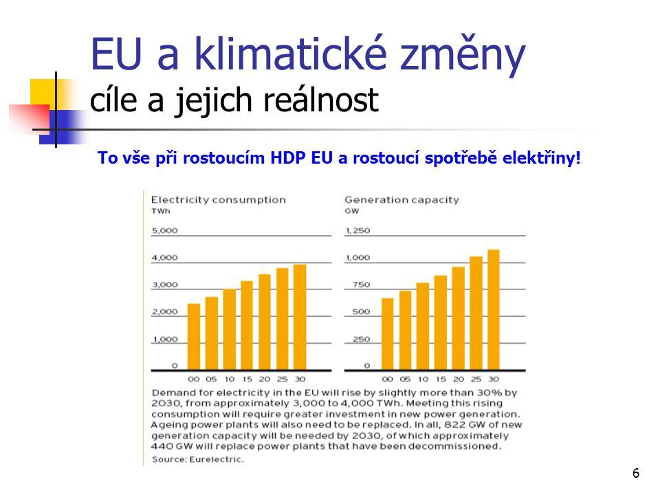 7 Zajištění spolehlivé výroby a dodávky elektřiny- okrajové podmínky řešení PEZ dnes 50% spotřeby PEZ v EU je zajišťováno importem v roce 2030 se předpokládá že import PEZ vzroste na 70% Nové technologie výroby elektřiny ??.
