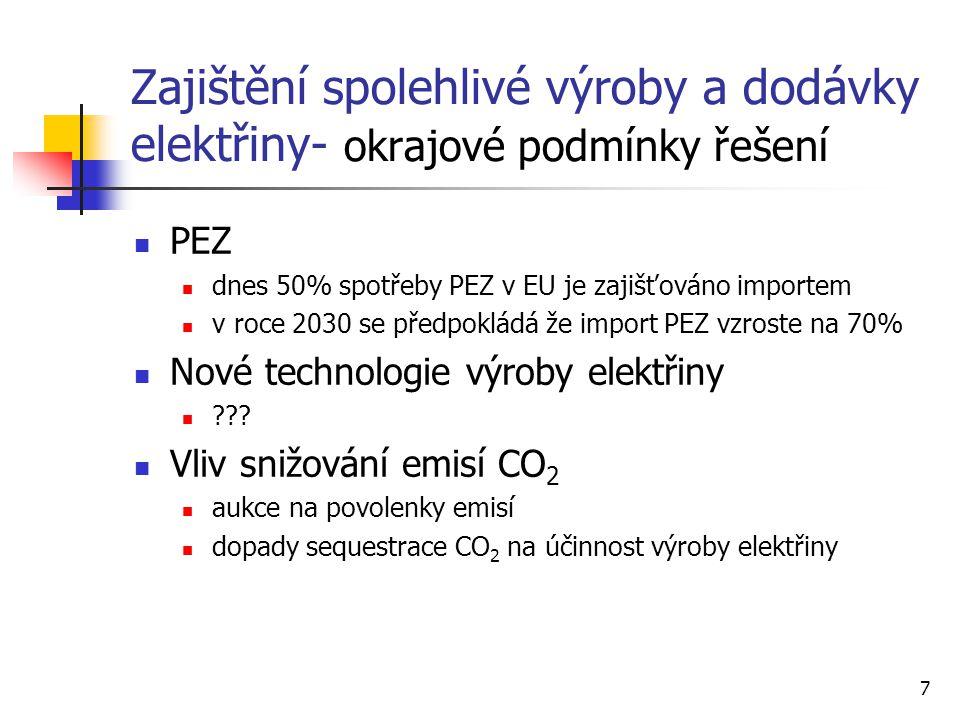 7 Zajištění spolehlivé výroby a dodávky elektřiny- okrajové podmínky řešení PEZ dnes 50% spotřeby PEZ v EU je zajišťováno importem v roce 2030 se před