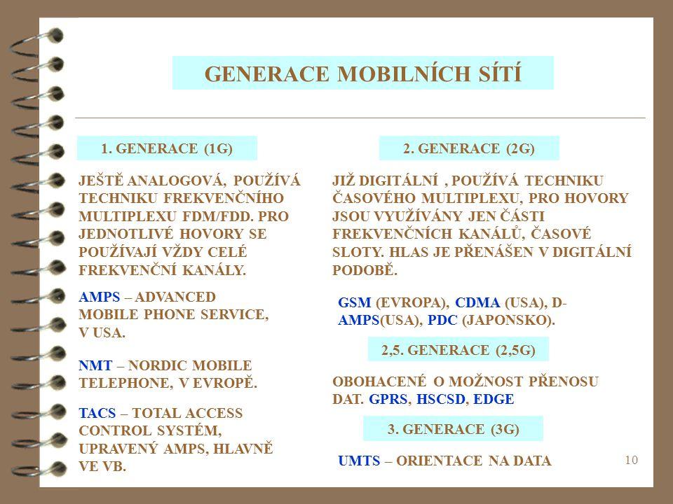 10 GENERACE MOBILNÍCH SÍTÍ 1. GENERACE (1G) JEŠTĚ ANALOGOVÁ, POUŽÍVÁ TECHNIKU FREKVENČNÍHO MULTIPLEXU FDM/FDD. PRO JEDNOTLIVÉ HOVORY SE POUŽÍVAJÍ VŽDY