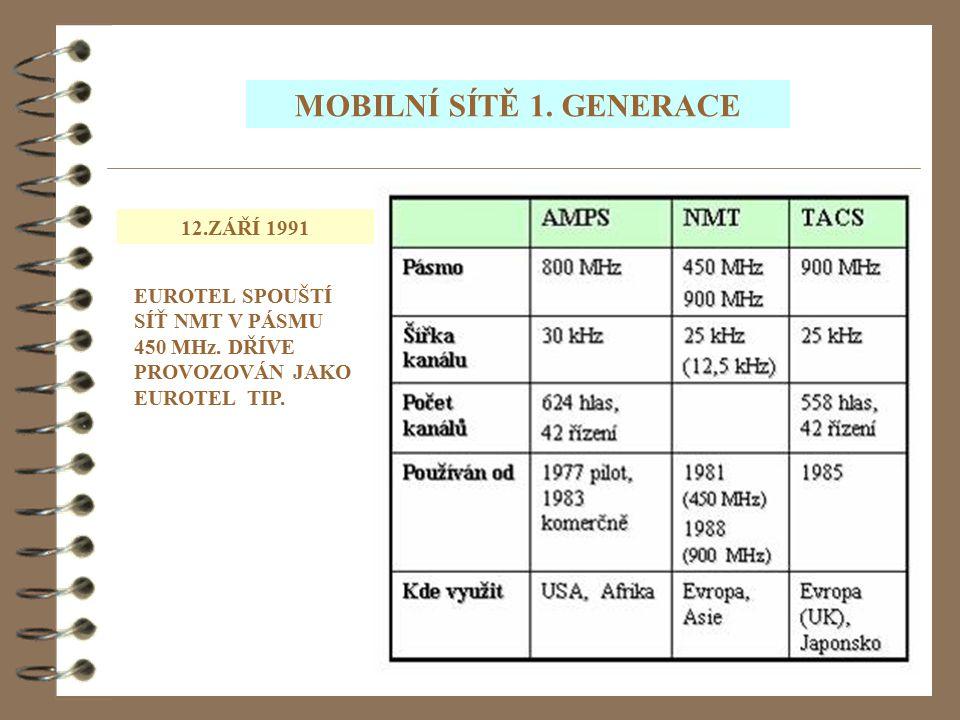 14 MOBILNÍ SÍTĚ 1. GENERACE 12.ZÁŘÍ 1991 EUROTEL SPOUŠTÍ SÍŤ NMT V PÁSMU 450 MHz. DŘÍVE PROVOZOVÁN JAKO EUROTEL TIP.