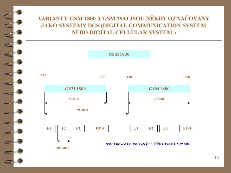 19 GSM 1800 1710 178518051880 75 MHz 95 MHz F1F2F3F374F1F2F3F374 200 MHz GSM 1900 – MAX. 298 KANÁLŮ, ŠÍŘKA PÁSMA 2x75 MHz VARIANTY GSM 1800 A GSM 1900