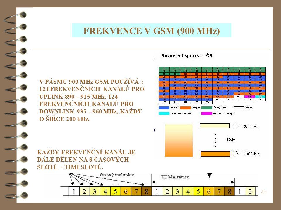 21 FREKVENCE V GSM (900 MHz) V PÁSMU 900 MHz GSM POUŽÍVÁ : 124 FREKVENČNÍCH KANÁLŮ PRO UPLINK 890 – 915 MHz. 124 FREKVENČNÍCH KANÁLŮ PRO DOWNLINK 935