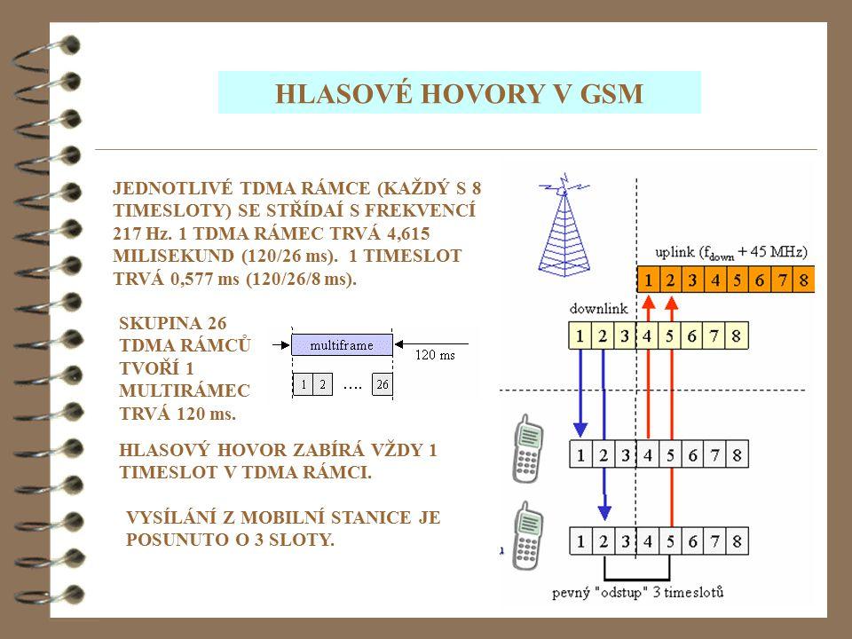 22 HLASOVÉ HOVORY V GSM JEDNOTLIVÉ TDMA RÁMCE (KAŽDÝ S 8 TIMESLOTY) SE STŘÍDAÍ S FREKVENCÍ 217 Hz. 1 TDMA RÁMEC TRVÁ 4,615 MILISEKUND (120/26 ms). 1 T