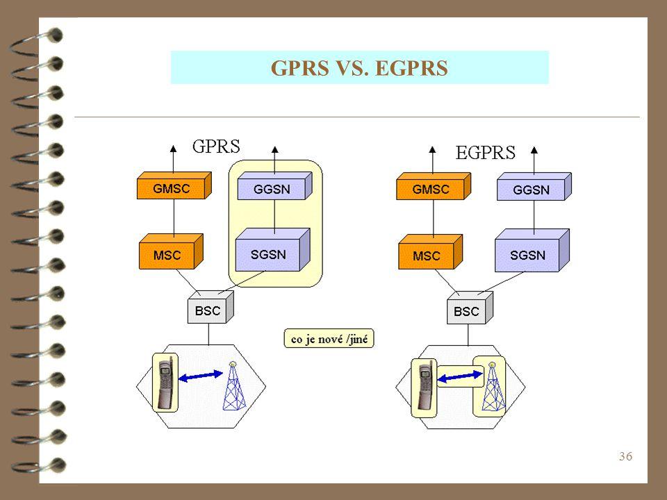 36 GPRS VS. EGPRS
