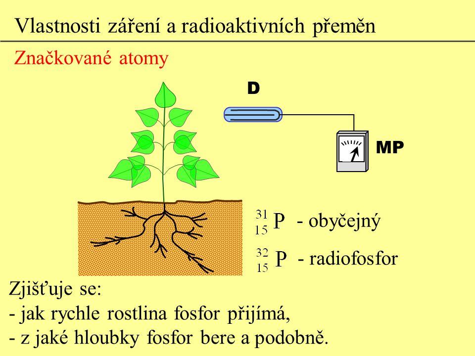 Zjišťuje se: - jak rychle rostlina fosfor přijímá, - z jaké hloubky fosfor bere a podobně. - obyčejný - radiofosfor Vlastnosti záření a radioaktivních