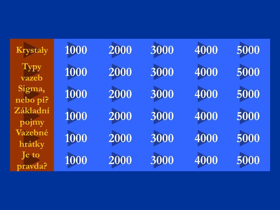 Krystaly 2000 50004000 5000 3000 1000 Základní pojmy 1000 Sigma, nebo pí.