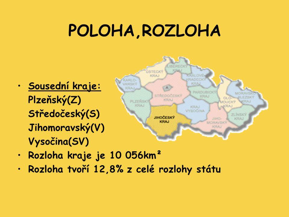 POLOHA,ROZLOHA Sousední kraje: Plzeňský(Z) Středočeský(S) Jihomoravský(V) Vysočina(SV) Rozloha kraje je 10 056km² Rozloha tvoří 12,8% z celé rozlohy s