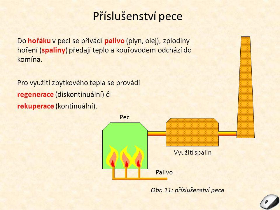 Příslušenství pece Do hořáku v peci se přivádí palivo (plyn, olej), zplodiny hoření (spaliny) předají teplo a kouřovodem odchází do komína. Pro využit