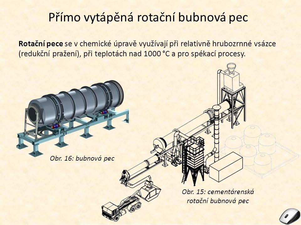 Přímo vytápěná rotační bubnová pec Rotační pece se v chemické úpravě využívají při relativně hrubozrnné vsázce (redukční pražení), při teplotách nad 1